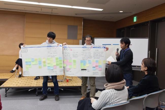 1日目最後のホームルーム。それぞれの講師がこの日どんな授業を行ったか報告していった。さらに、古川日出男と華雪はWSの続きとして「声」のグループによる朗読を開いて華雪が書くことを試みた。また、開沼博のWSの成果として、受講者のひとりが自身のグループの発表をした