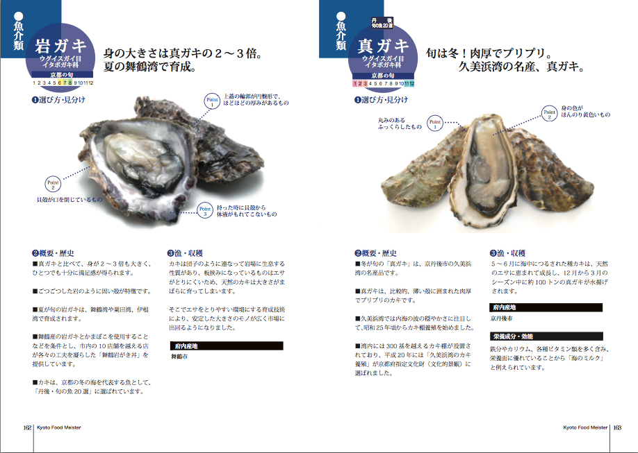 キャプション:加工品やお茶、海産物などの京都の食材。『知っておきたい京都の食材と加工品』より。
