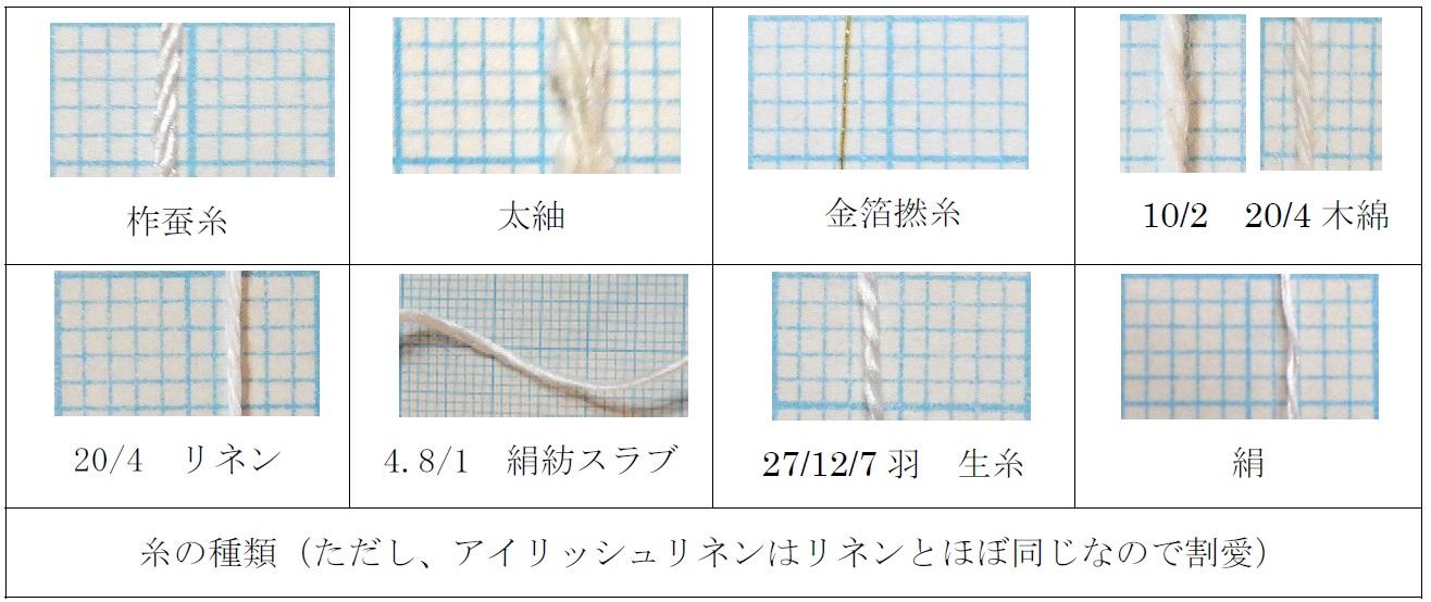 作品に使用した9種類の糸。