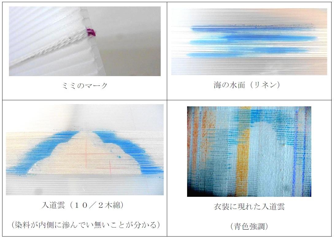 入道雲と海を表現した絵図式の絣技法。