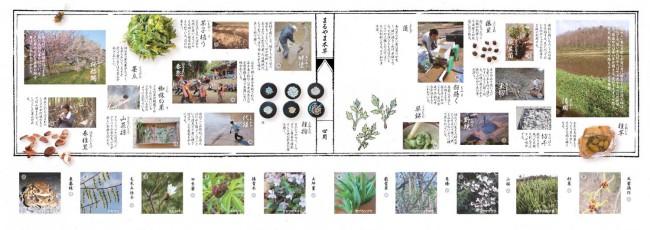 『まるやま本草』は2月から1月までを1年として、集落を中心に4キロ圏ほどを範囲として、身近な植物やいきものを時間軸にとり、季節の生業や行事を記録した暮らしの暦がまとめられている(写真提供:2点とも、まるやま組)