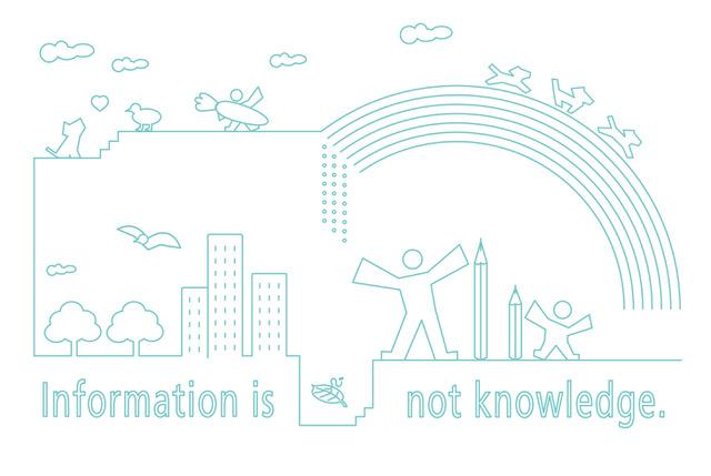 knowledge_b