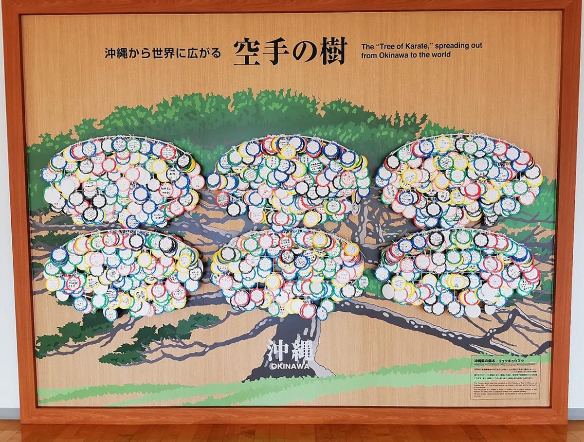 世界中から空手会館を訪れた方々の寄せ書きで作られた「空手の樹」